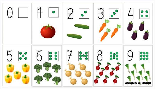 Tablice demonstracyjne cyfry warzywa