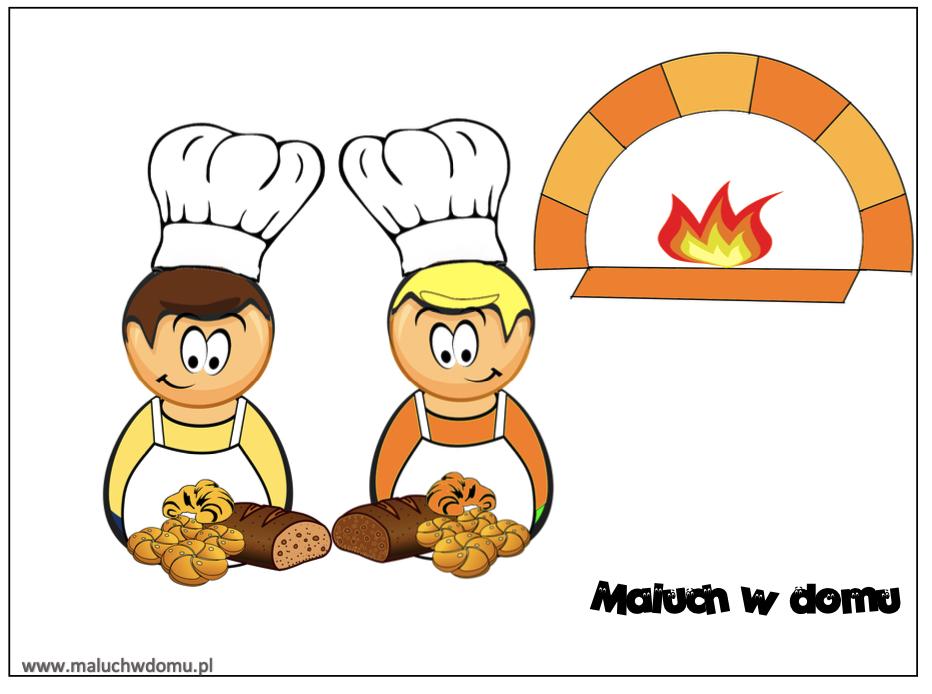 Proces powstawania chleba
